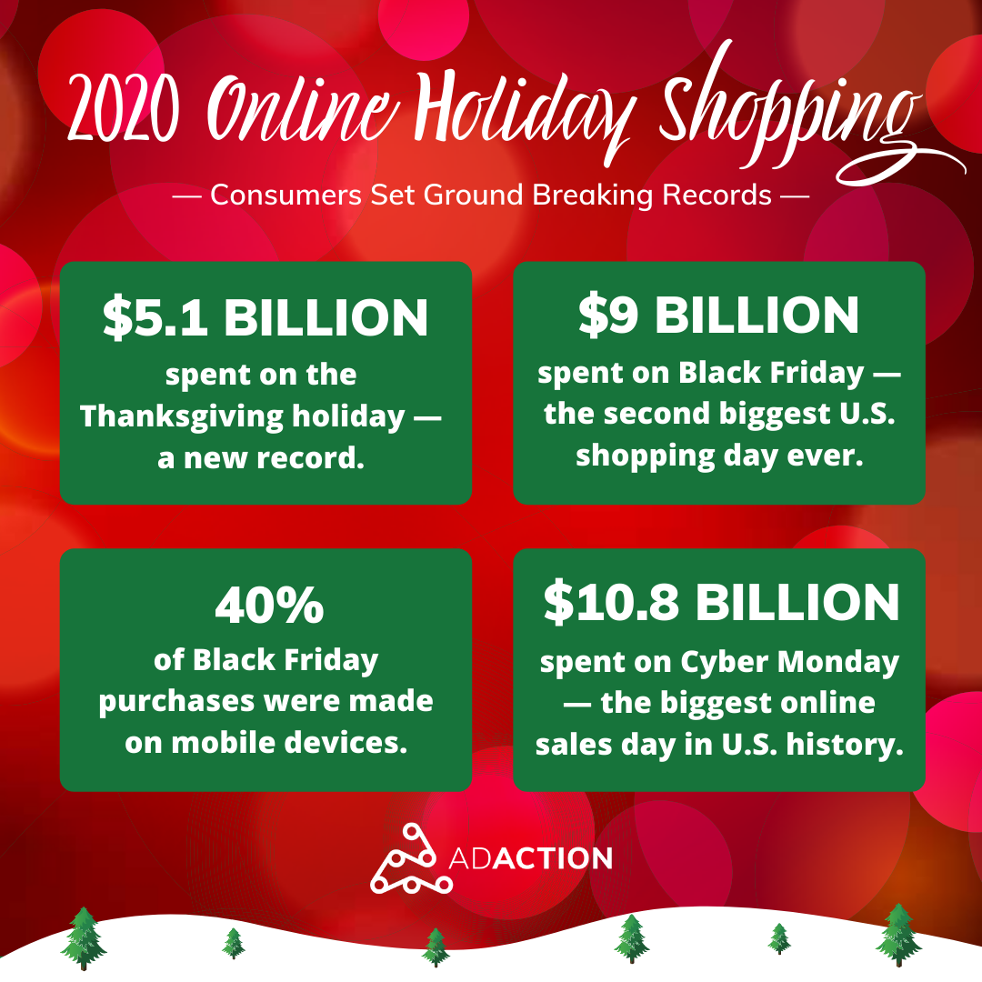 Infographic of 2020 Black Friday and Cyber Monday online shopping stats