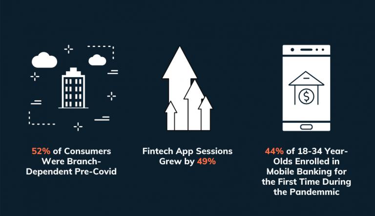 fintech app stats